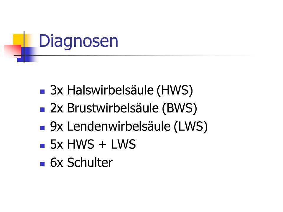Diagnosen 3x Halswirbelsäule (HWS) 2x Brustwirbelsäule (BWS)
