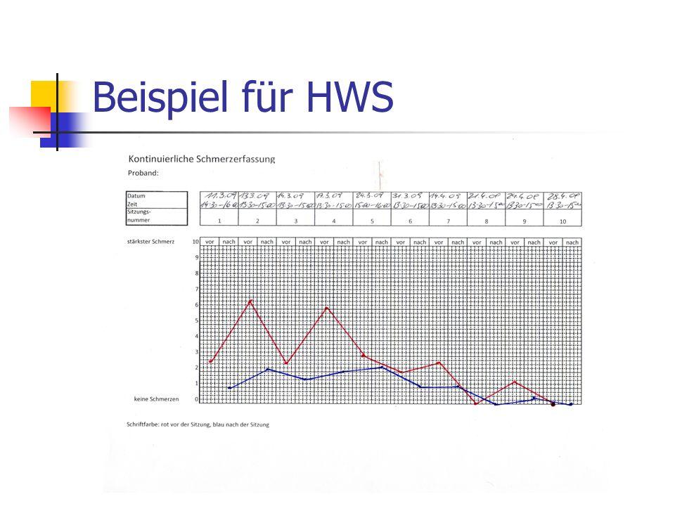 Beispiel für HWS