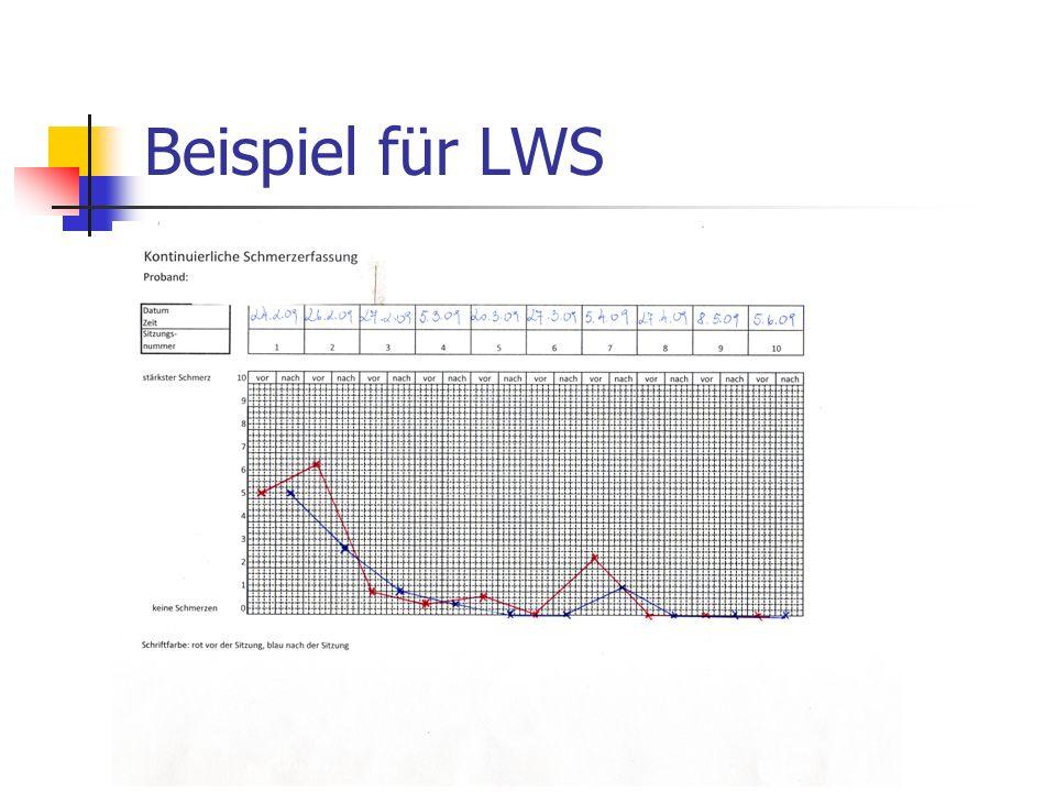 Beispiel für LWS