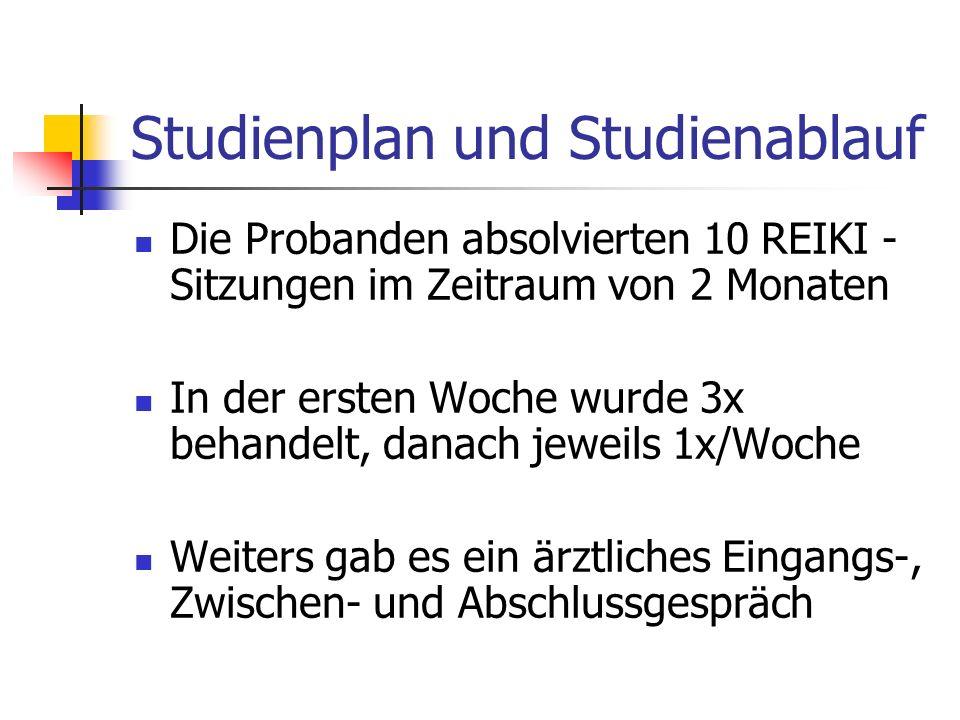 Studienplan und Studienablauf
