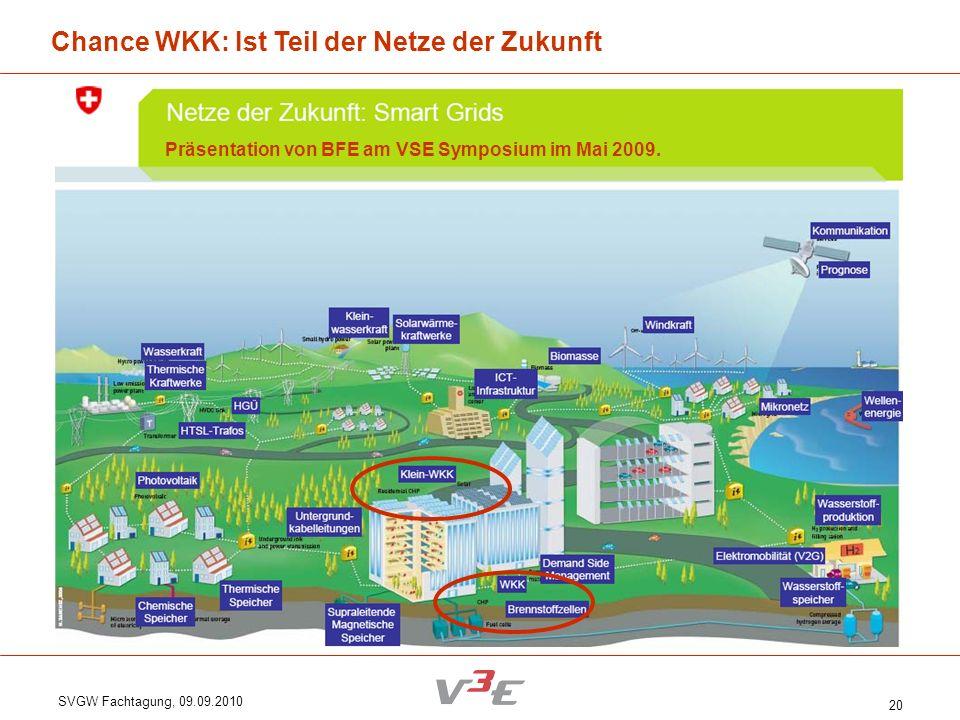Chance WKK: Ist Teil der Netze der Zukunft