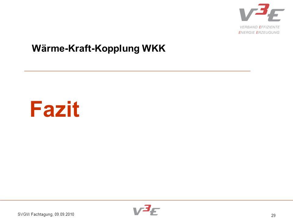 Wärme-Kraft-Kopplung WKK