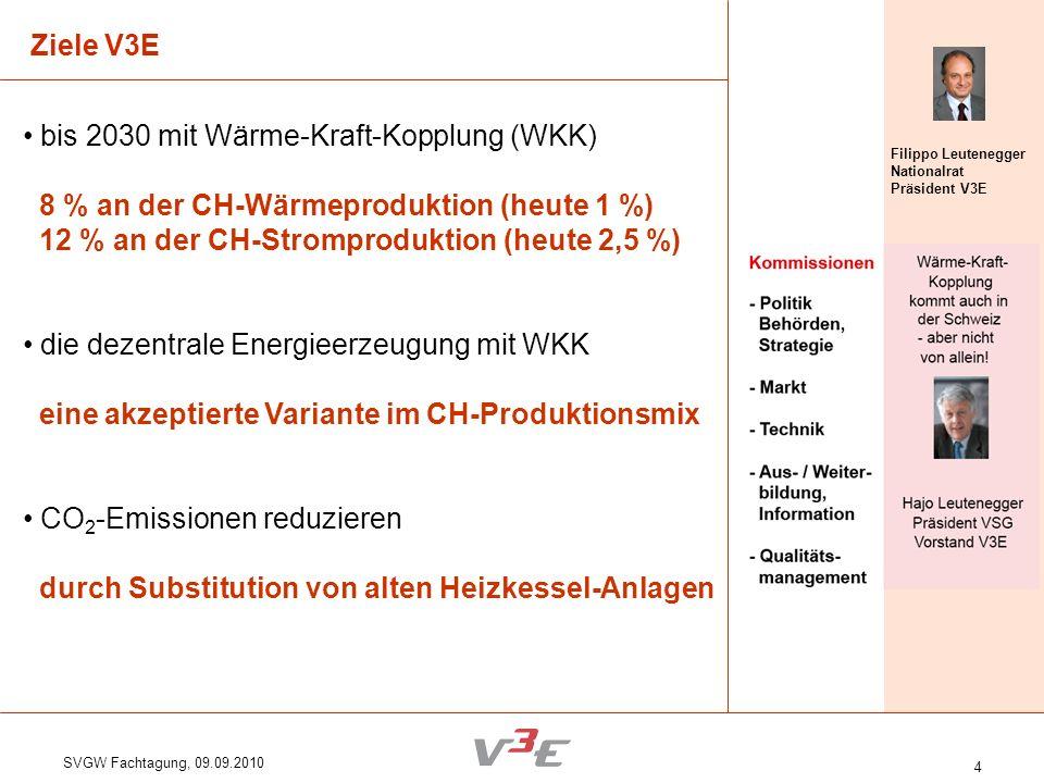 bis 2030 mit Wärme-Kraft-Kopplung (WKK)
