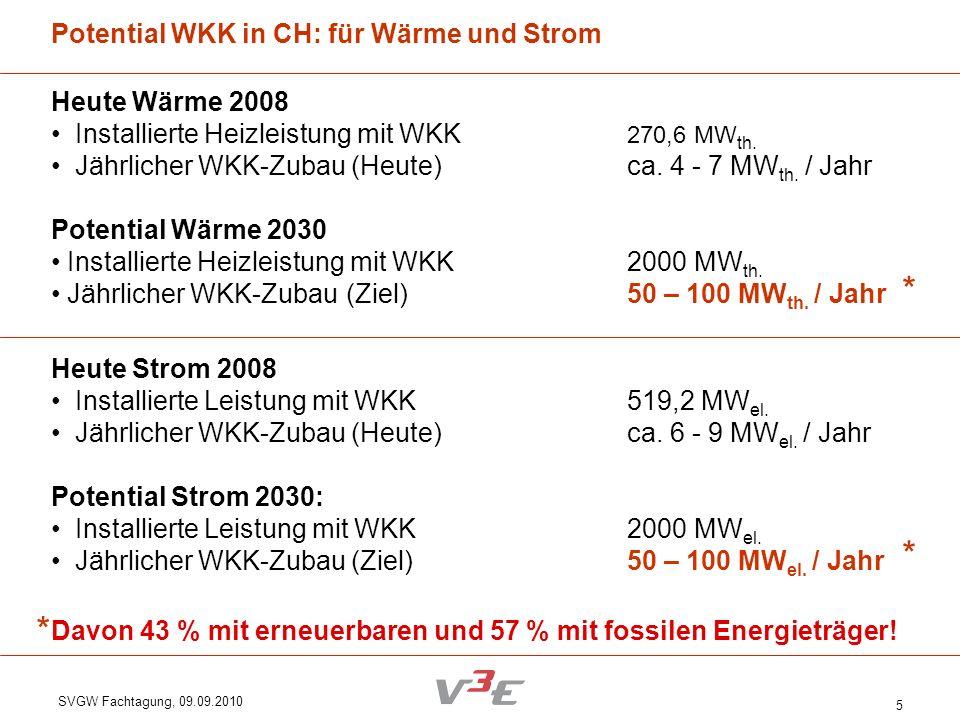 * * * Potential WKK in CH: für Wärme und Strom Heute Wärme 2008