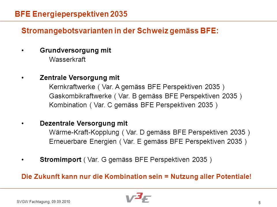 BFE Energieperspektiven 2035
