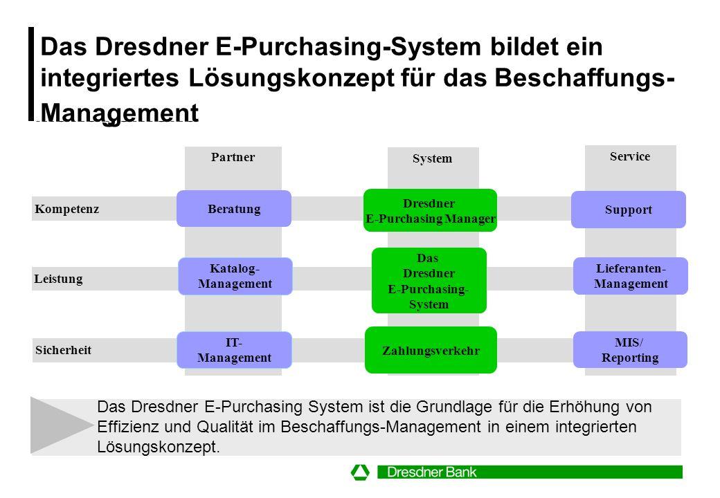 Das Dresdner E-Purchasing- System Lieferanten- Management