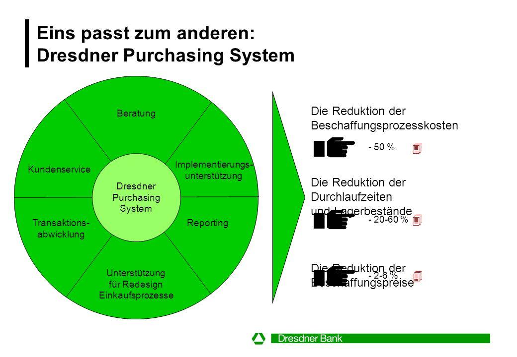 Eins passt zum anderen: Dresdner Purchasing System