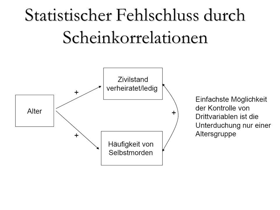 Statistischer Fehlschluss durch Scheinkorrelationen
