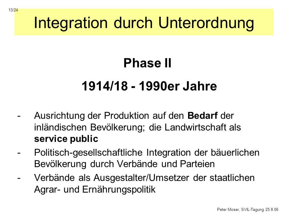 Integration durch Unterordnung