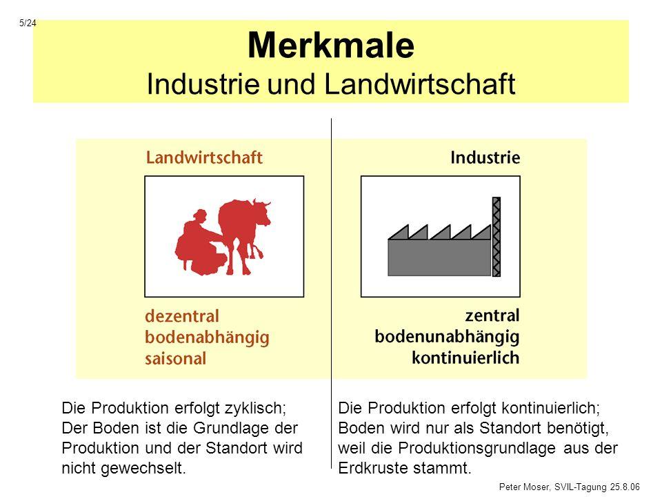 Merkmale Industrie und Landwirtschaft