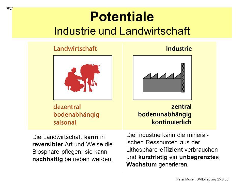 Potentiale Industrie und Landwirtschaft
