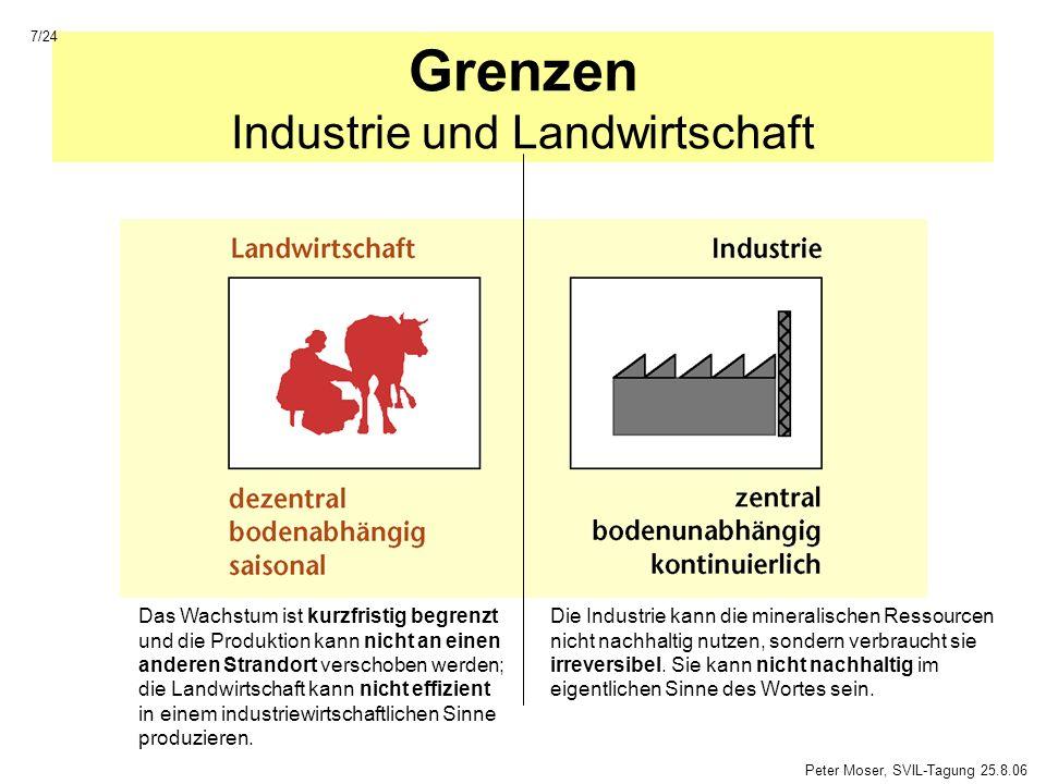Grenzen Industrie und Landwirtschaft