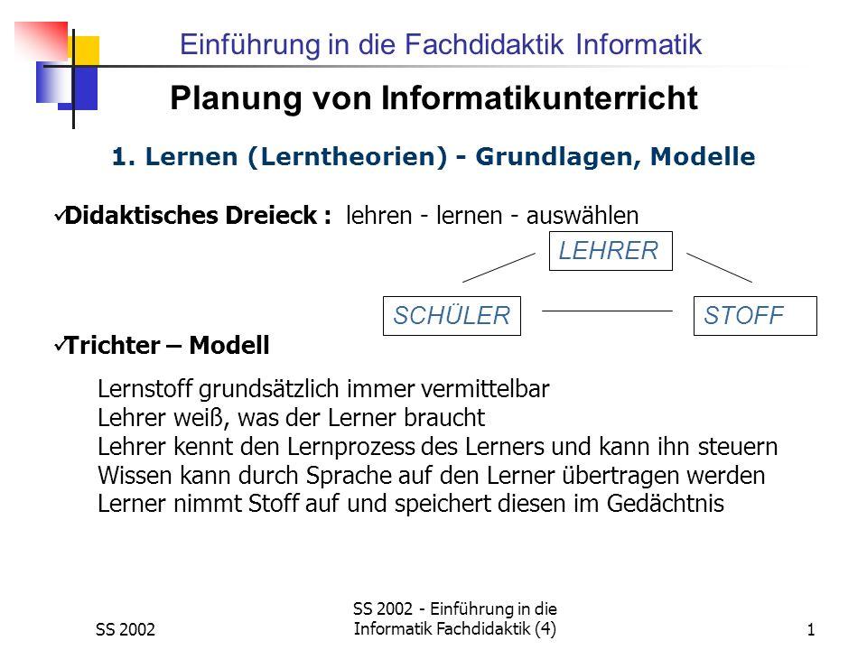 Planung von Informatikunterricht