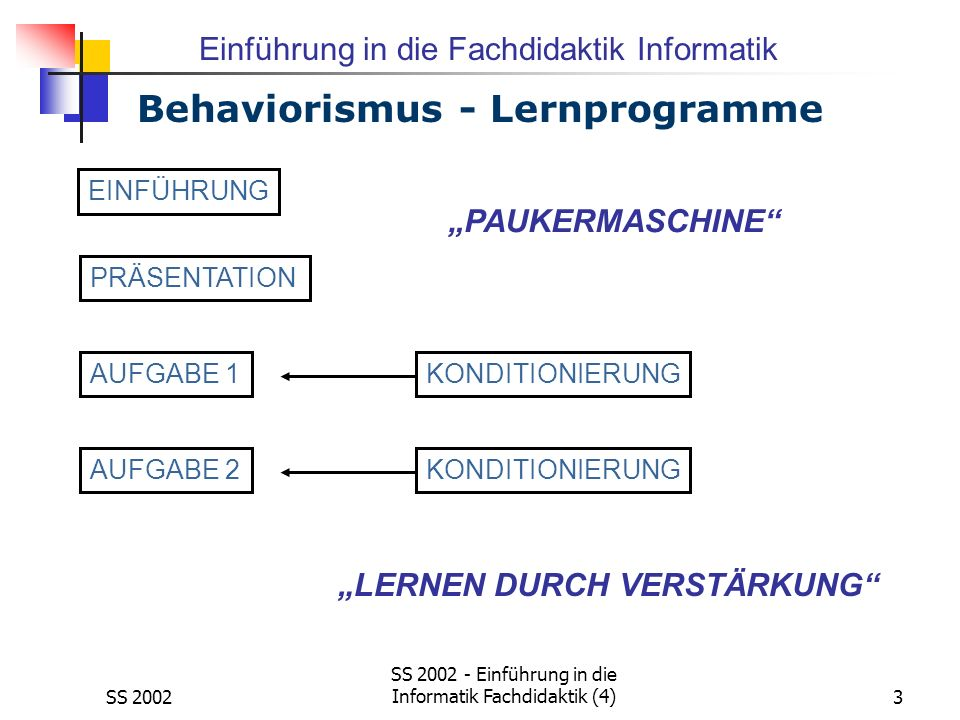 Behaviorismus - Lernprogramme