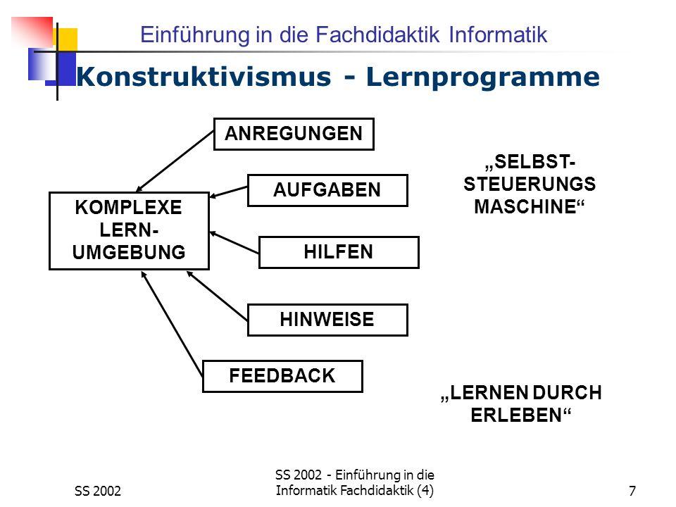 Konstruktivismus - Lernprogramme