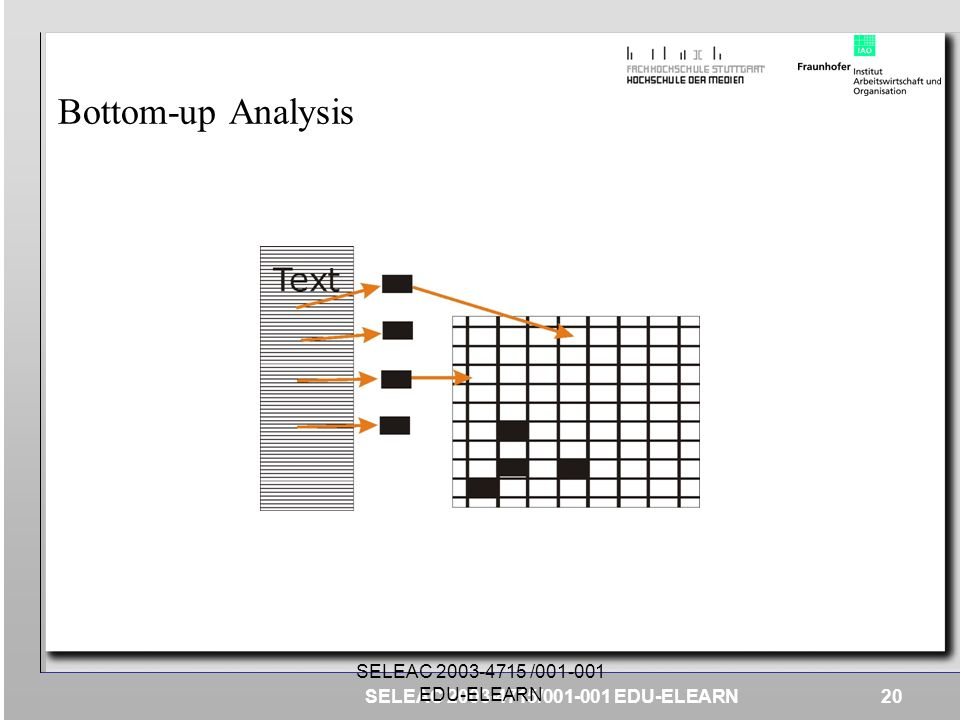 Bottom-up Analysis SELEAC 2003-4715 /001-001 EDU-ELEARN