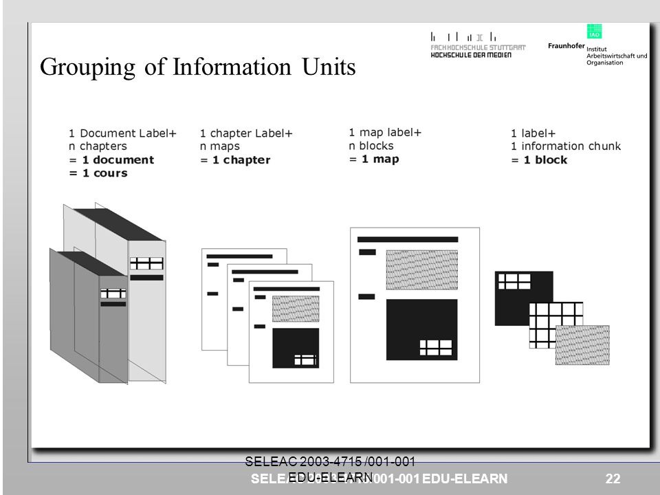 Grouping of Information Units