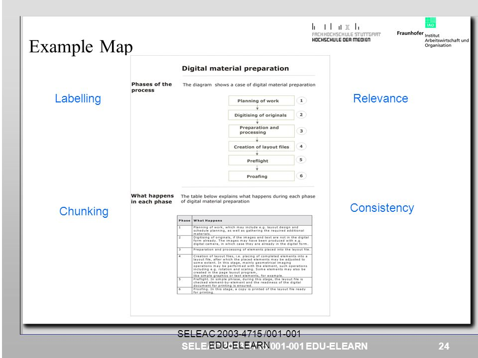 Example Map Labelling Relevance Consistency Chunking