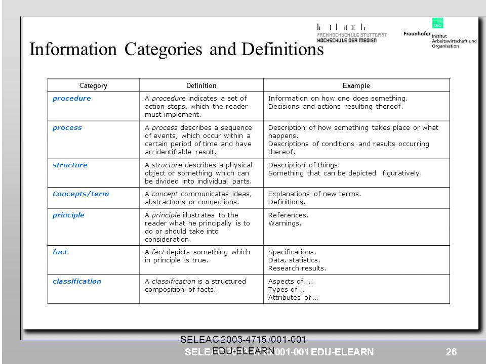 Information Categories and Definitions