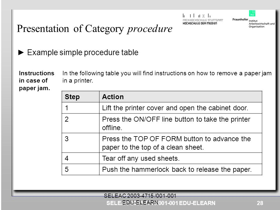 Presentation of Category procedure