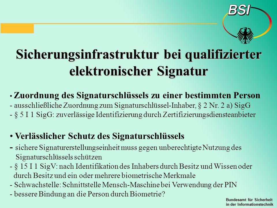 Sicherungsinfrastruktur bei qualifizierter elektronischer Signatur