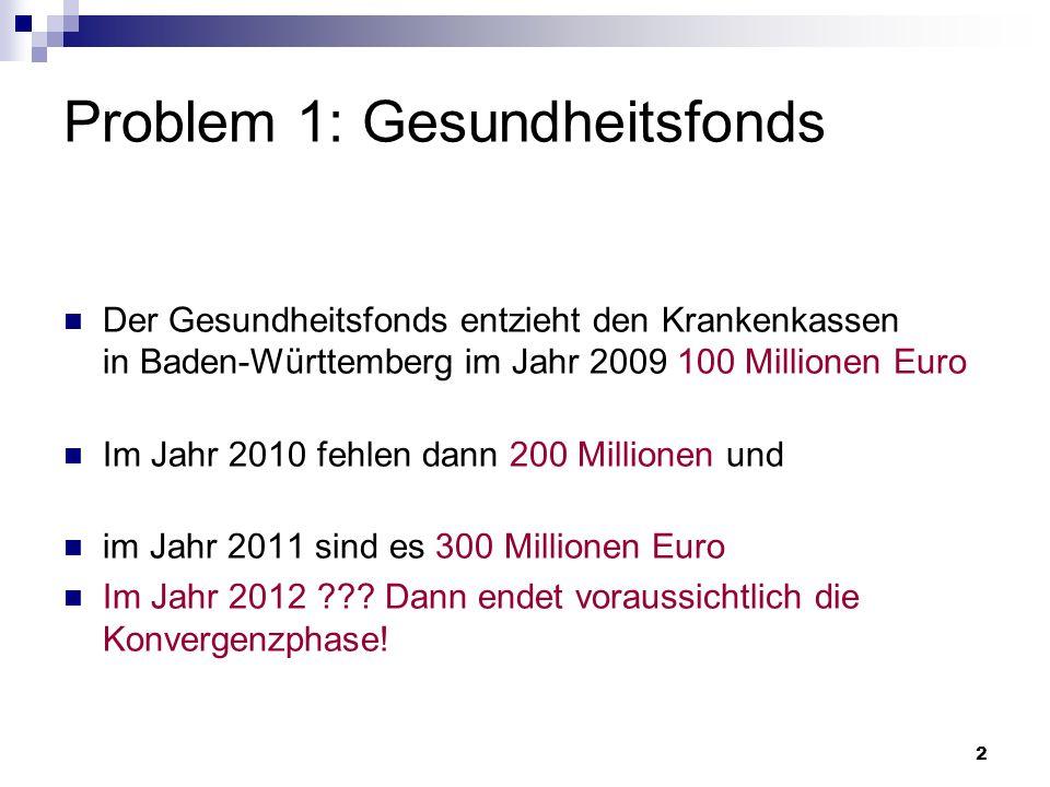 Problem 1: Gesundheitsfonds