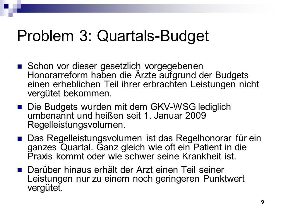 Problem 3: Quartals-Budget