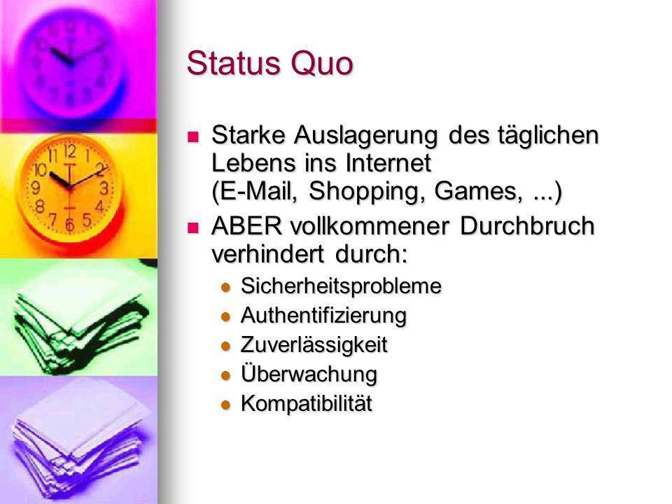 Status Quo Starke Auslagerung des täglichen Lebens ins Internet (E-Mail, Shopping, Games, ...) ABER vollkommener Durchbruch verhindert durch: