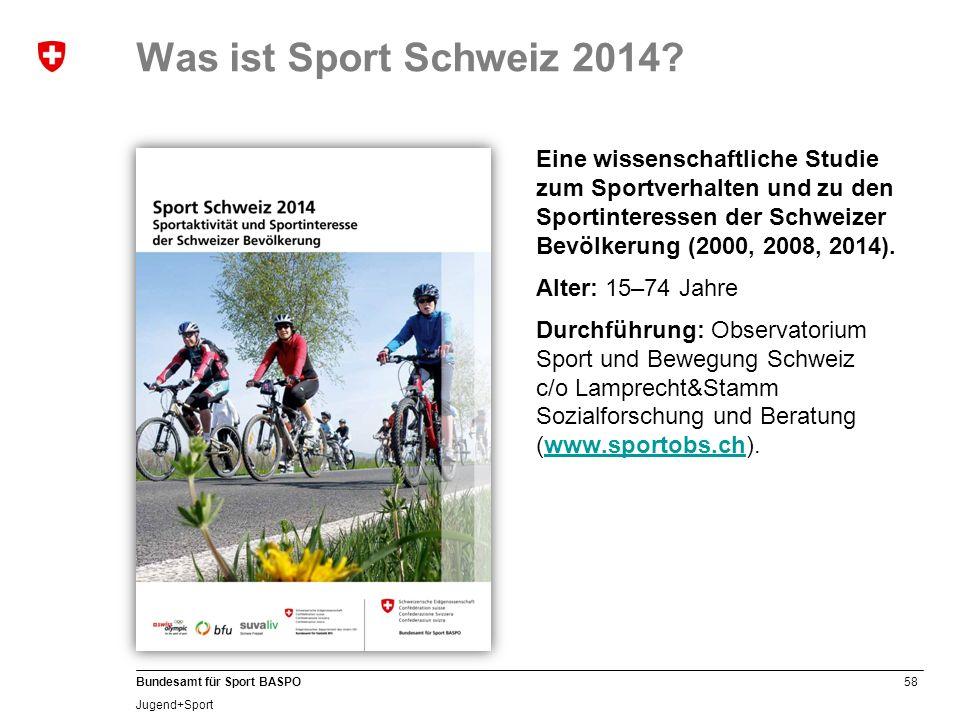 Was ist Sport Schweiz 2014