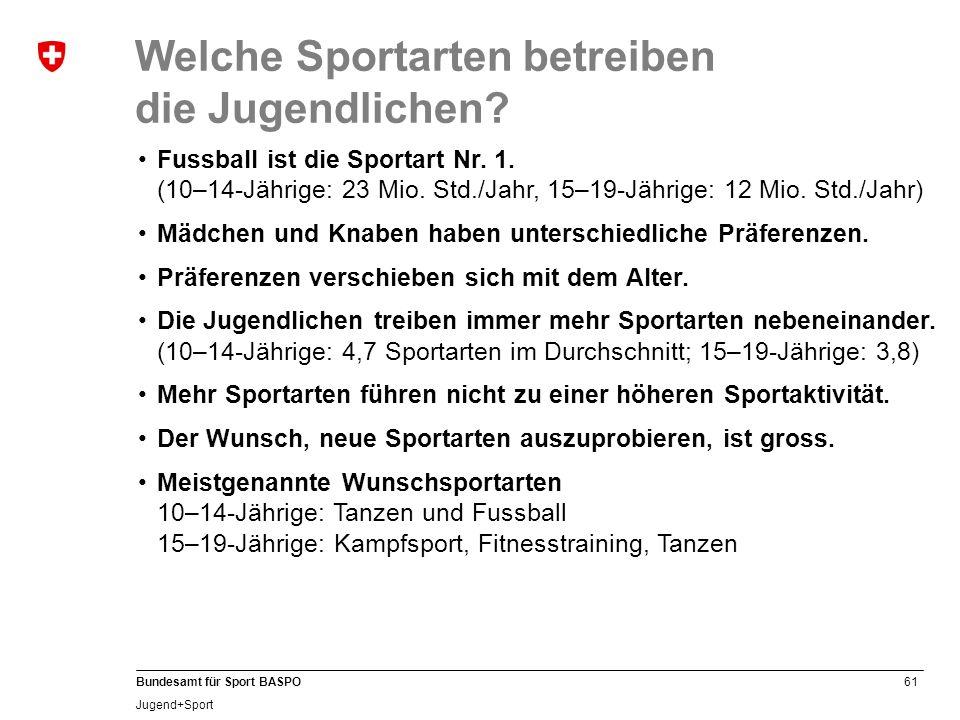 Welche Sportarten betreiben die Jugendlichen