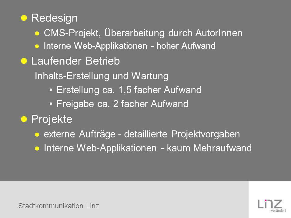 Redesign Laufender Betrieb Projekte