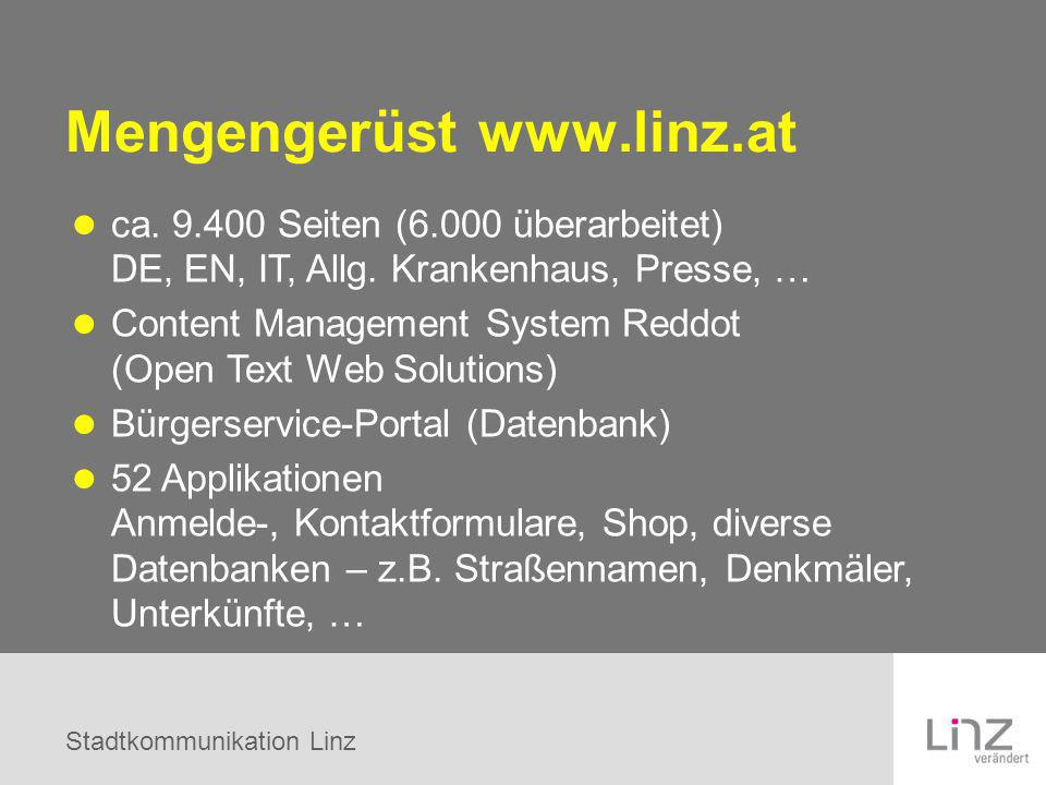Mengengerüst www.linz.at