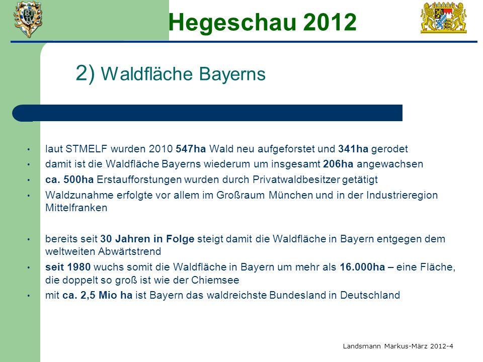 Hegeschau 2012 2) Waldfläche Bayerns
