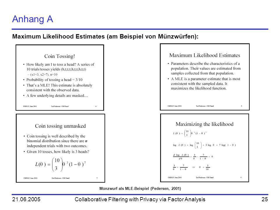 Münzwurf als MLE-Beispiel (Pedersen, 2001)