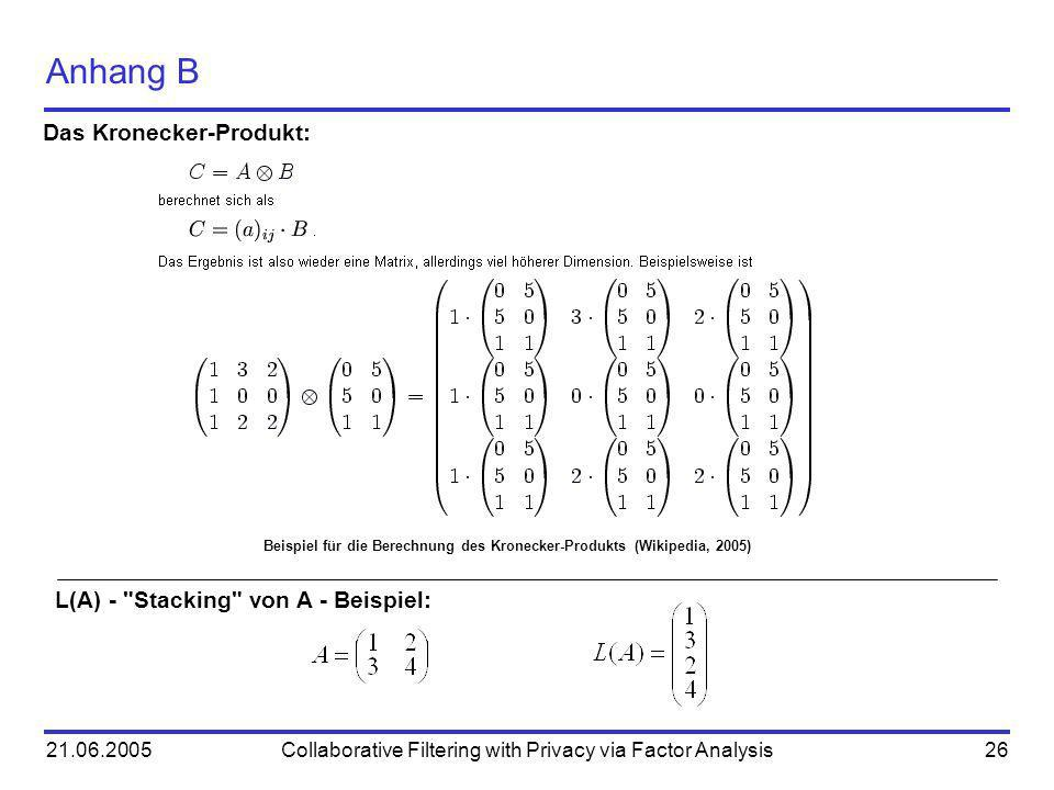 Beispiel für die Berechnung des Kronecker-Produkts (Wikipedia, 2005)