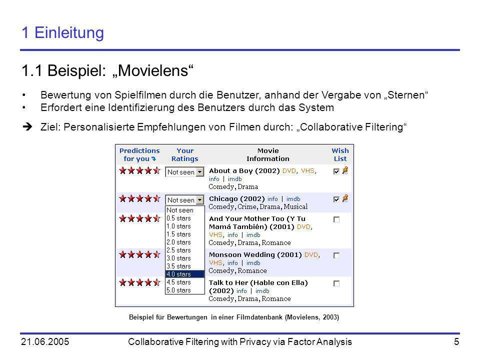 Beispiel für Bewertungen in einer Filmdatenbank (Movielens, 2003)