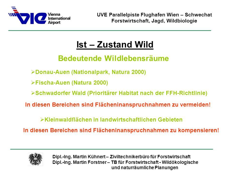 Ist – Zustand Wild Bedeutende Wildlebensräume
