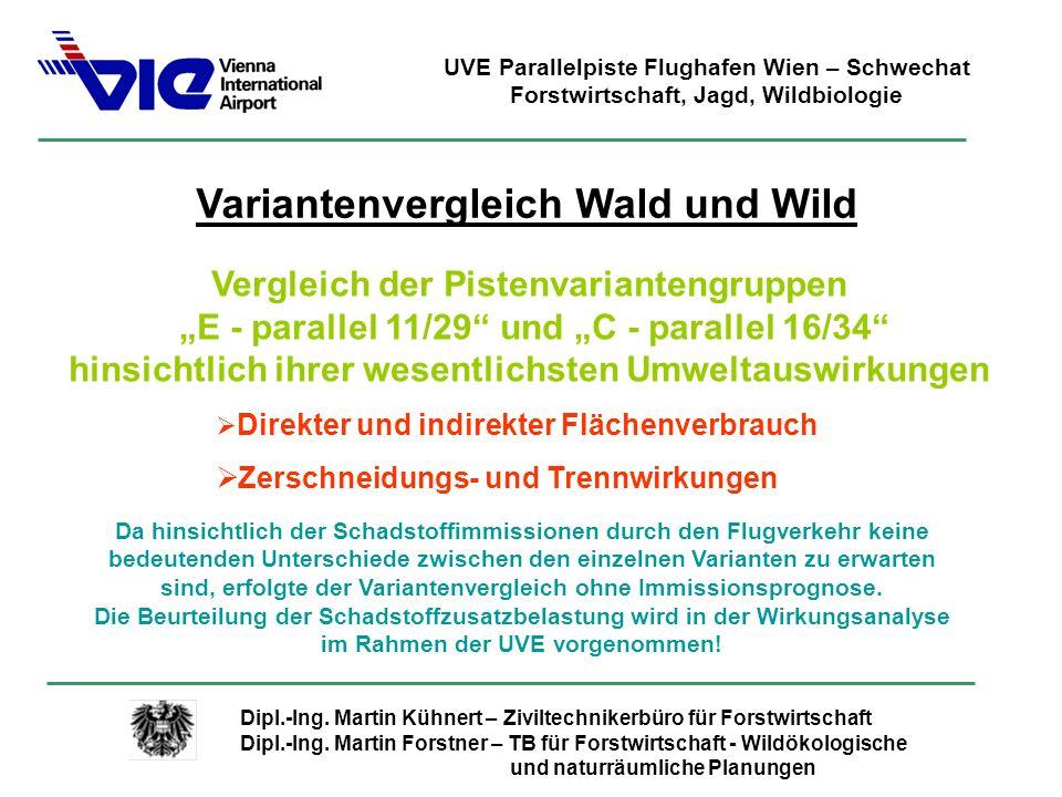 Variantenvergleich Wald und Wild