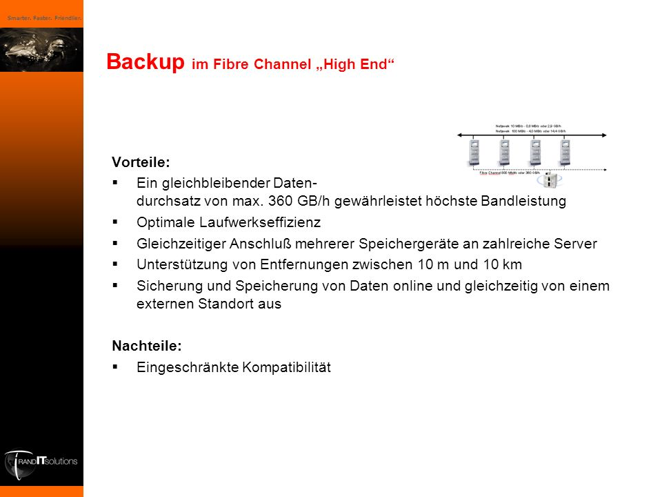 "Backup im Fibre Channel ""High End"