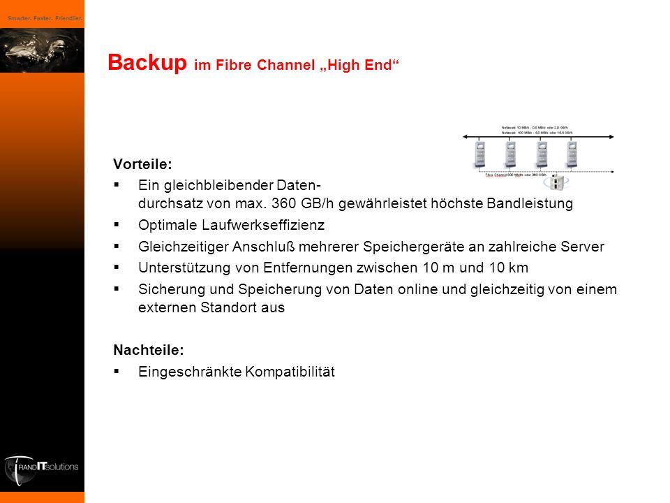 "Backup im Fibre Channel ""High End"