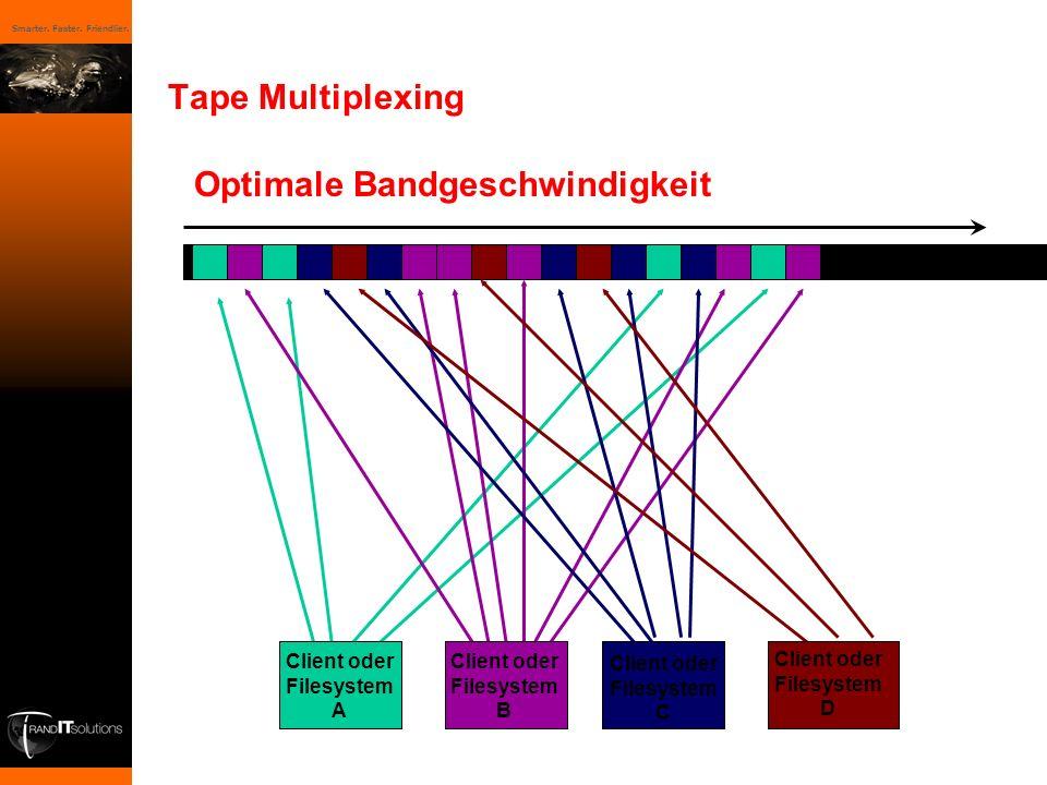 Optimale Bandgeschwindigkeit
