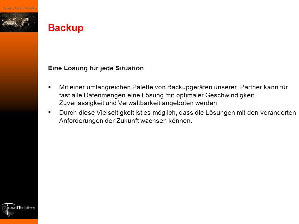 Backup Eine Lösung für jede Situation