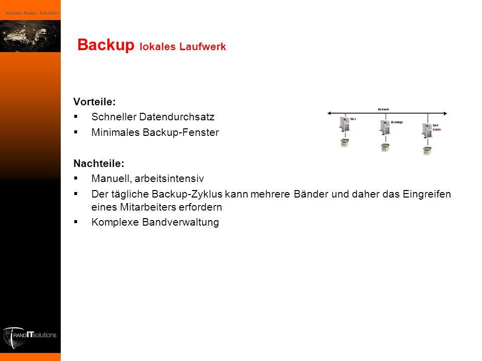 Backup lokales Laufwerk