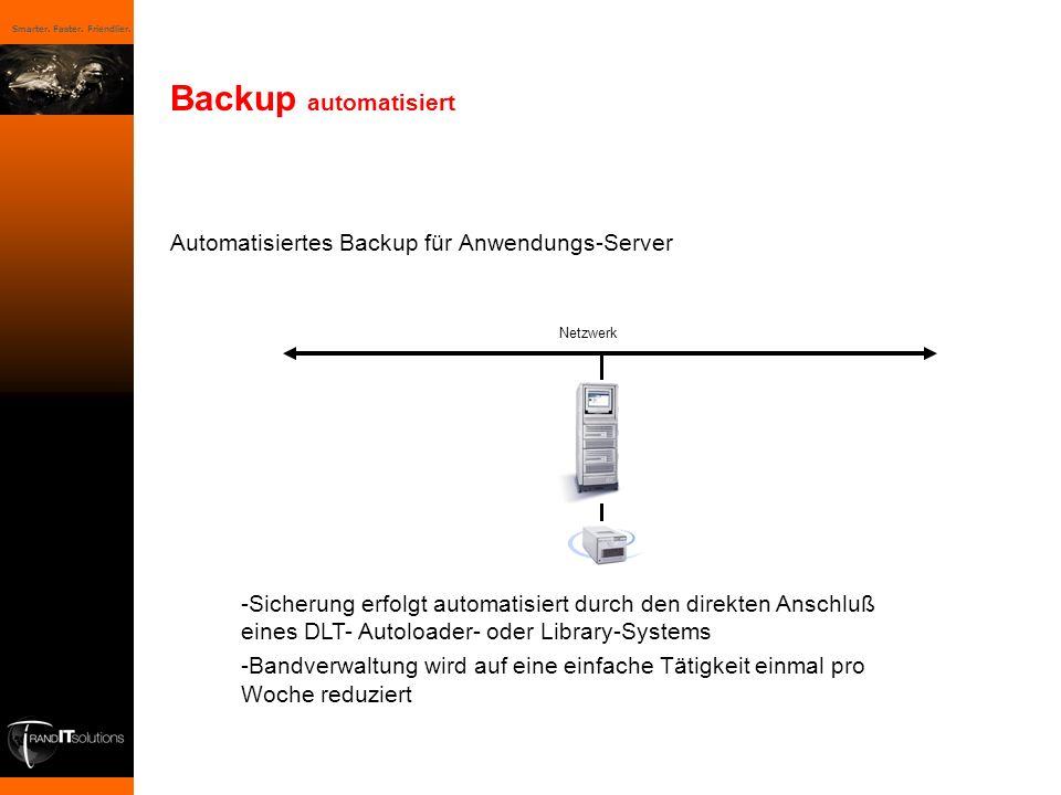 Backup automatisiert Automatisiertes Backup für Anwendungs-Server