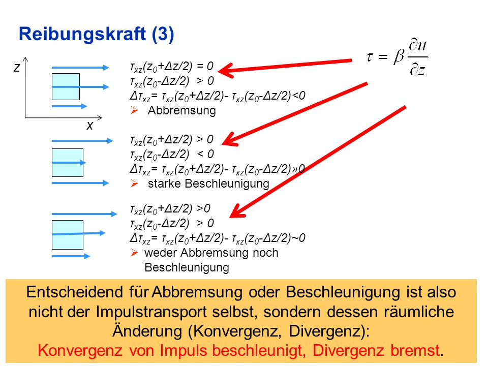 Konvergenz von Impuls beschleunigt, Divergenz bremst.