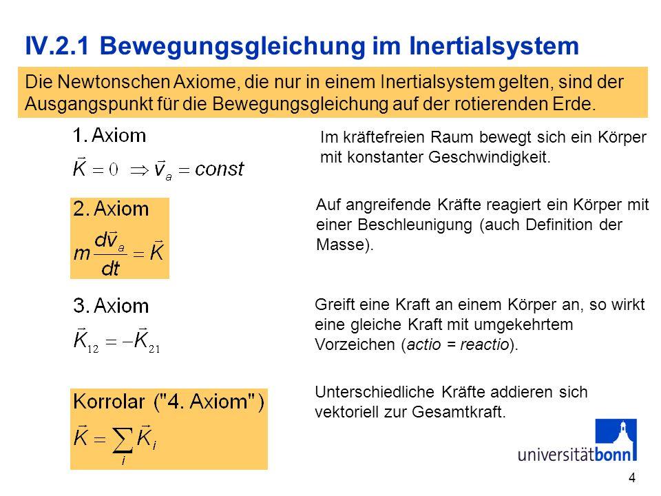 IV.2.1 Bewegungsgleichung im Inertialsystem