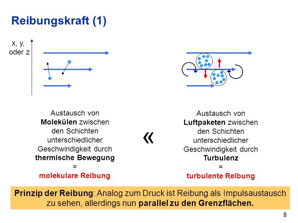 Reibungskraft (1) x, y, oder z. Austausch von Molekülen zwischen den Schichten unterschiedlicher Geschwindigkeit durch thermische Bewegung.