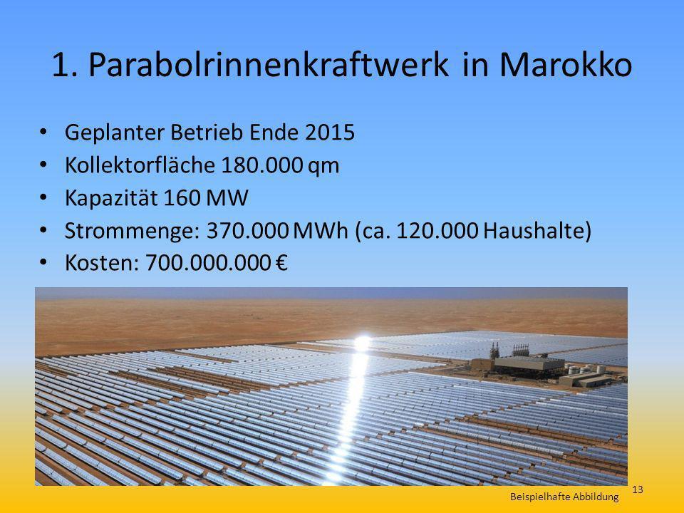 1. Parabolrinnenkraftwerk in Marokko