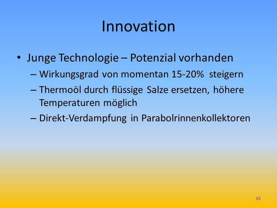 Innovation Junge Technologie – Potenzial vorhanden