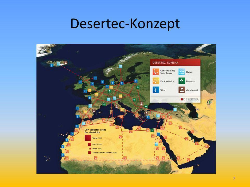 Desertec-Konzept